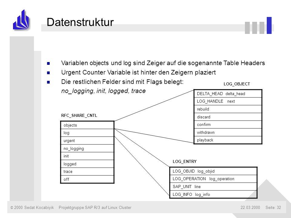 © 2000 Sedat Kocabiyik22.03.2000Projektgruppe SAP R/3 auf Linux ClusterSeite: 32 Datenstruktur n Variablen objects und log sind Zeiger auf die sogenan