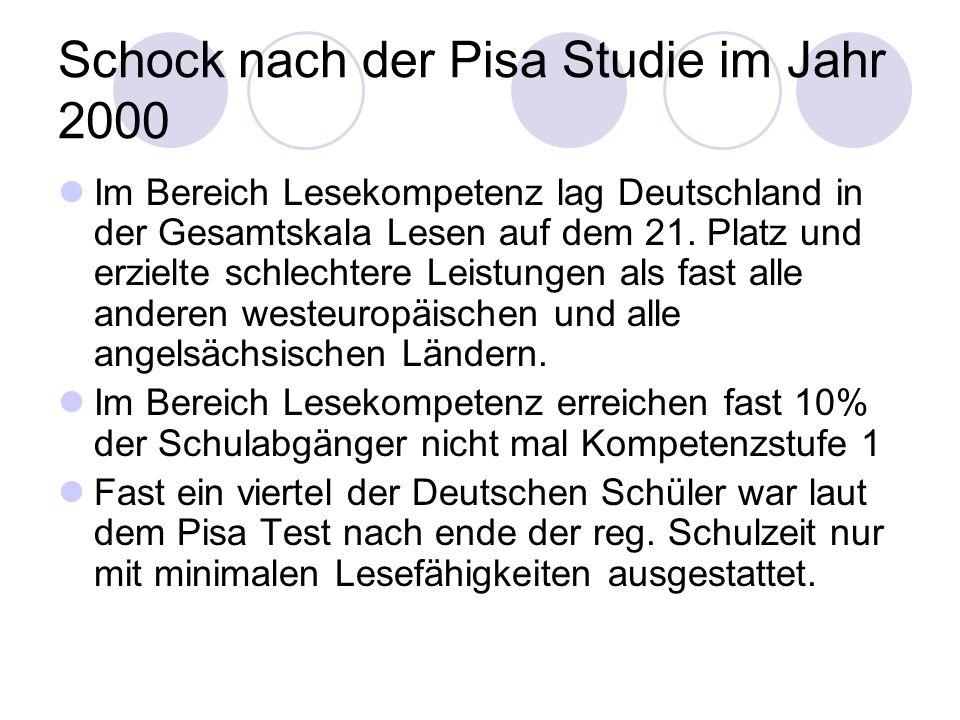 Schock nach der Pisa Studie im Jahr 2000 Im Bereich Lesekompetenz lag Deutschland in der Gesamtskala Lesen auf dem 21. Platz und erzielte schlechtere