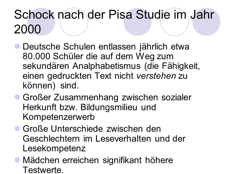Schock nach der Pisa Studie im Jahr 2000 Deutsche Schulen entlassen jährlich etwa 80.000 Schüler die auf dem Weg zum sekundären Analphabetismus (die F