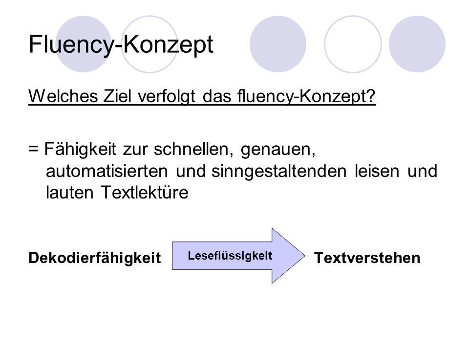 Fluency-Konzept Welches Ziel verfolgt das fluency-Konzept? = Fähigkeit zur schnellen, genauen, automatisierten und sinngestaltenden leisen und lauten