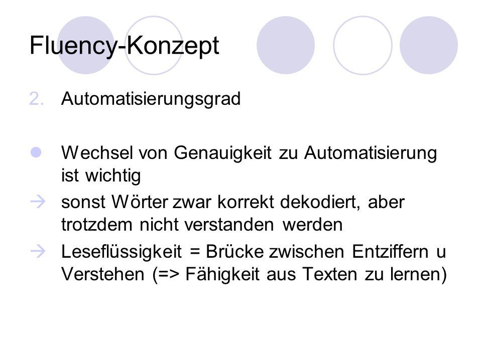 Fluency-Konzept 2.Automatisierungsgrad Wechsel von Genauigkeit zu Automatisierung ist wichtig sonst Wörter zwar korrekt dekodiert, aber trotzdem nicht