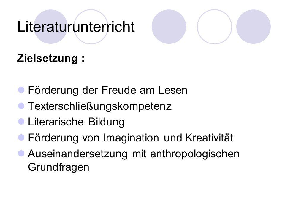 Literaturunterricht Zielsetzung : Förderung der Freude am Lesen Texterschließungskompetenz Literarische Bildung Förderung von Imagination und Kreativi
