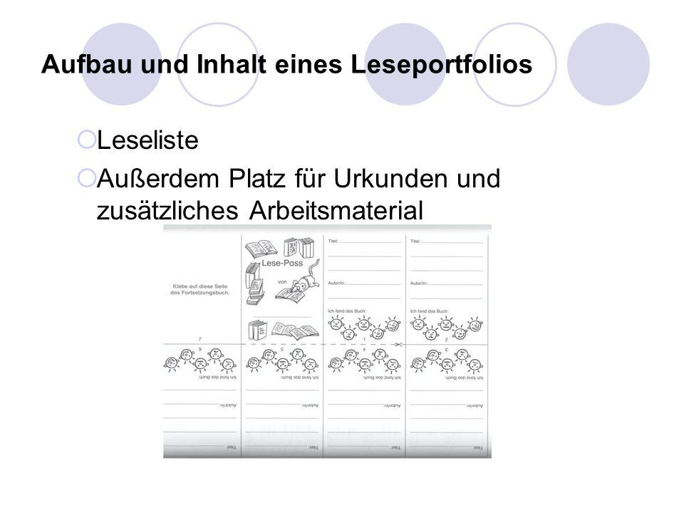 Aufbau und Inhalt eines Leseportfolios Leseliste Außerdem Platz für Urkunden und zusätzliches Arbeitsmaterial