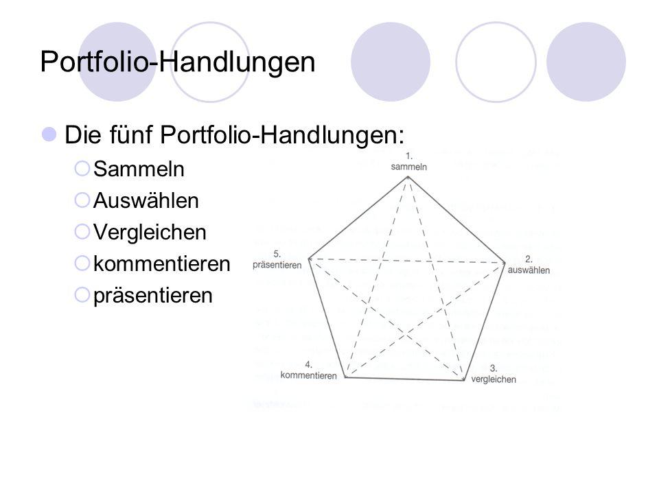 Portfolio-Handlungen Die fünf Portfolio-Handlungen: Sammeln Auswählen Vergleichen kommentieren präsentieren