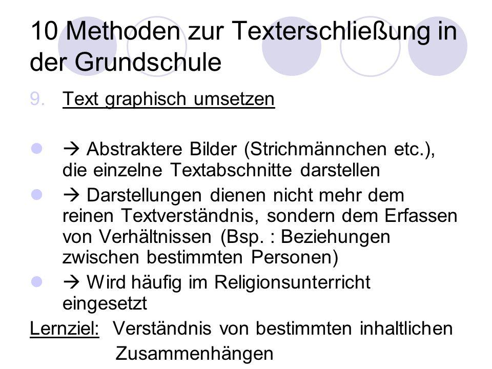 10 Methoden zur Texterschließung in der Grundschule 9.Text graphisch umsetzen Abstraktere Bilder (Strichmännchen etc.), die einzelne Textabschnitte da
