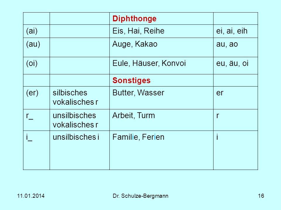 11.01.2014Dr. Schulze-Bergmann16 Diphthonge (ai) Eis, Hai, Reiheei, ai, eih (au) Auge, Kakaoau, ao (oi) Eule, Häuser, Konvoieu, äu, oi Sonstiges (er)s