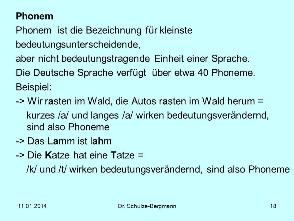 11.01.2014Dr. Schulze-Bergmann18 Phonem Phonem ist die Bezeichnung für kleinste bedeutungsunterscheidende, aber nicht bedeutungstragende Einheit einer