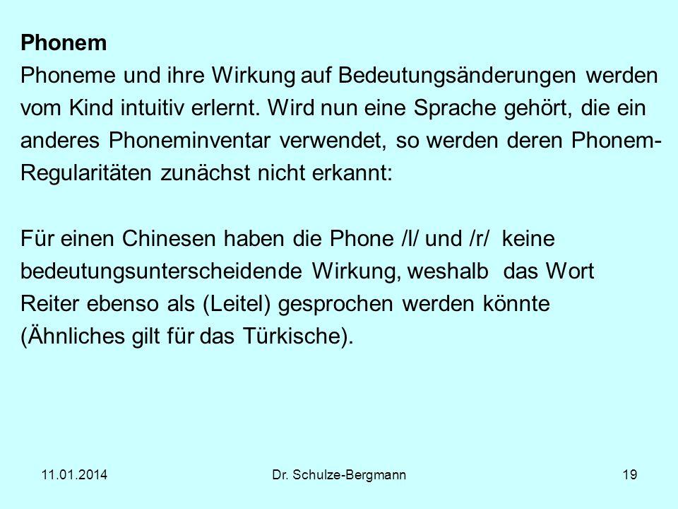 11.01.2014Dr. Schulze-Bergmann19 Phonem Phoneme und ihre Wirkung auf Bedeutungsänderungen werden vom Kind intuitiv erlernt. Wird nun eine Sprache gehö