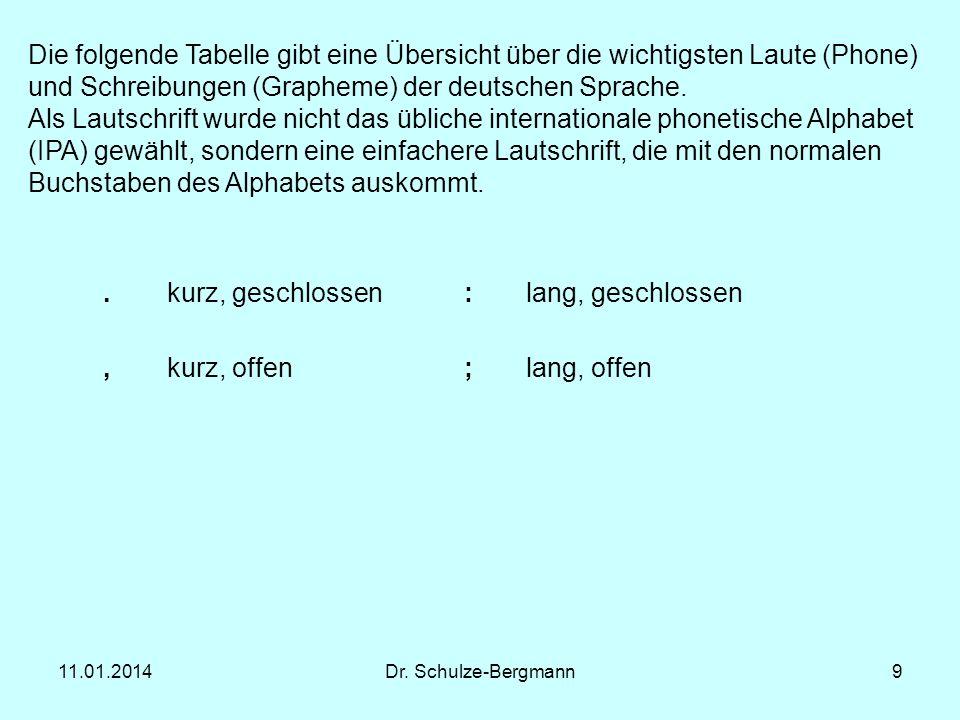 11.01.2014Dr. Schulze-Bergmann9 Die folgende Tabelle gibt eine Übersicht über die wichtigsten Laute (Phone) und Schreibungen (Grapheme) der deutschen
