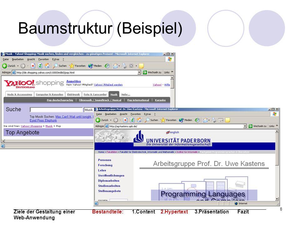 8 Baumstruktur (Beispiel) Ziele der Gestaltung einer Bestandteile: 1.Content 2.Hypertext 3.Präsentation Fazit Web-Anwendung