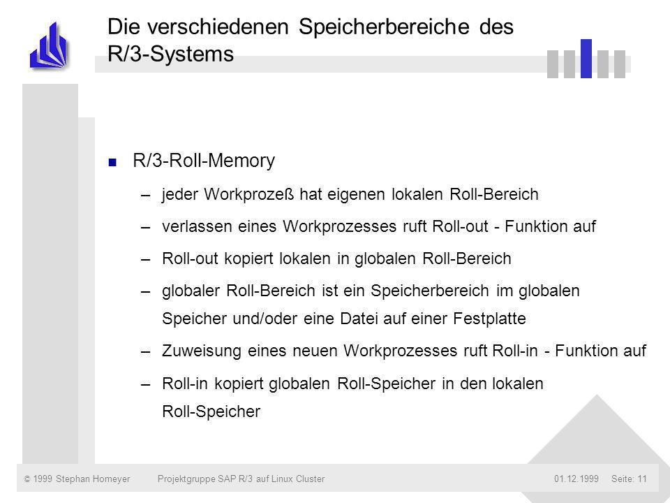© 1999 Stephan Homeyer01.12.1999Projektgruppe SAP R/3 auf Linux ClusterSeite: 11 Die verschiedenen Speicherbereiche des R/3-Systems n R/3-Roll-Memory