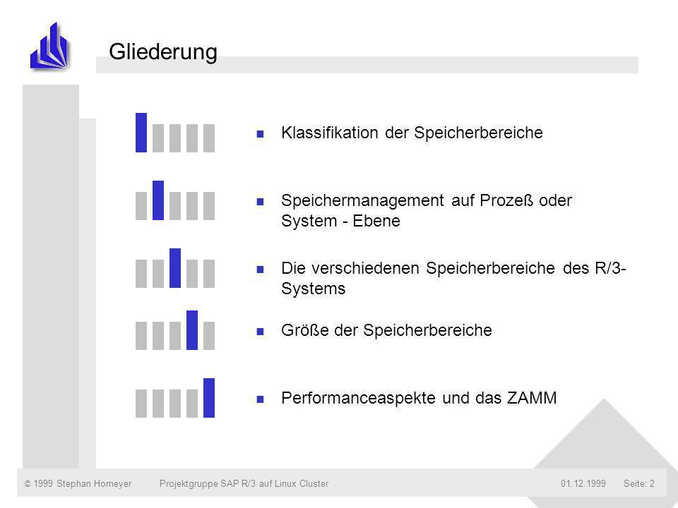 © 1999 Stephan Homeyer01.12.1999Projektgruppe SAP R/3 auf Linux ClusterSeite: 23 Gliederung n Klassifikation der Speicherbereiche n Speichermanagement auf Prozeß oder System - Ebene n Die verschiedenen Speicherbereiche des R/3- Systems n Größe der Speicherbereiche n Performanceaspekte und das ZAMM
