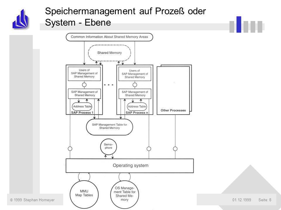 © 1999 Stephan Homeyer01.12.1999Projektgruppe SAP R/3 auf Linux ClusterSeite: 8 Speichermanagement auf Prozeß oder System - Ebene
