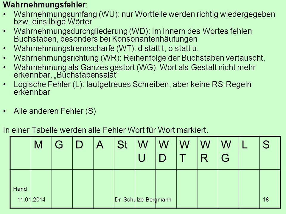 11.01.2014Dr. Schulze-Bergmann18 Wahrnehmungsfehler: Wahrnehmungsumfang (WU): nur Wortteile werden richtig wiedergegeben bzw. einsilbige Wörter Wahrne