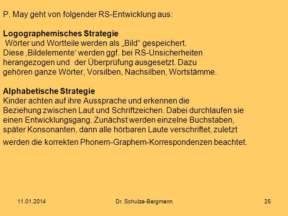 11.01.2014Dr. Schulze-Bergmann25 P. May geht von folgender RS-Entwicklung aus: Logographemisches Strategie Wörter und Wortteile werden als Bild gespei