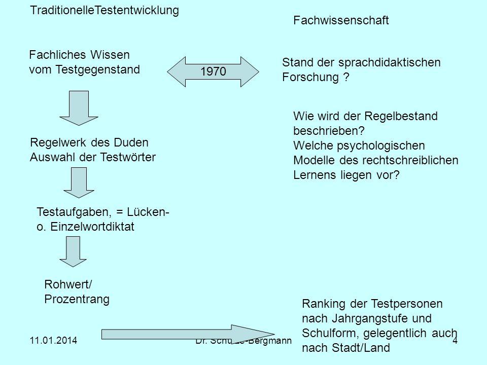 11.01.2014Dr.Schulze-Bergmann15 Der DRT 2 von R. Müller bietet 32 Testwörter.