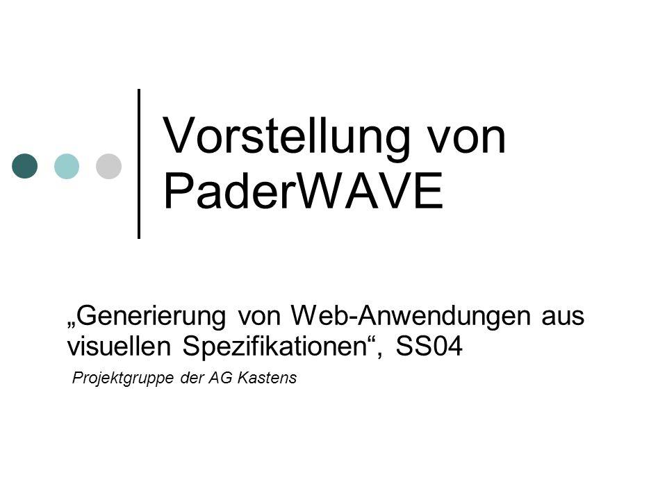 Einführung Aufgabe: Erstellen eines Generators zur Modellierung und Erzeugung dynamischer Web-Anwendungen Entwurf eines abstrakten Modells zur Abbildung von Web-Anwendungen Entwurf einer intuitiv-bedienbaren visuellen Sprache Entwurf/Implementierung der Codegenerierung