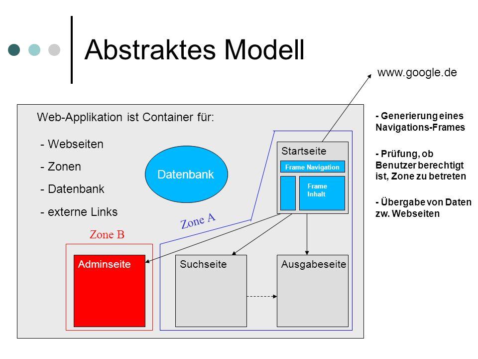 Abstraktes Modell Web-Applikation ist Container für: - Webseiten SuchseiteAusgabeseite Startseite - Zonen Datenbank - Datenbank Adminseite Zone B - ex