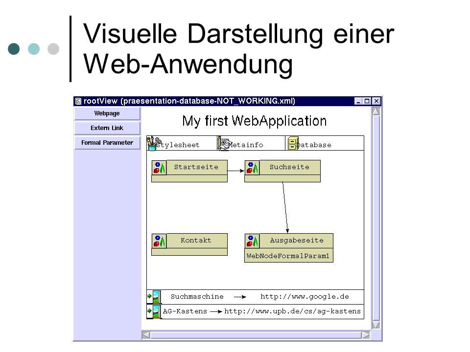 Visuelle Darstellung einer Web-Anwendung