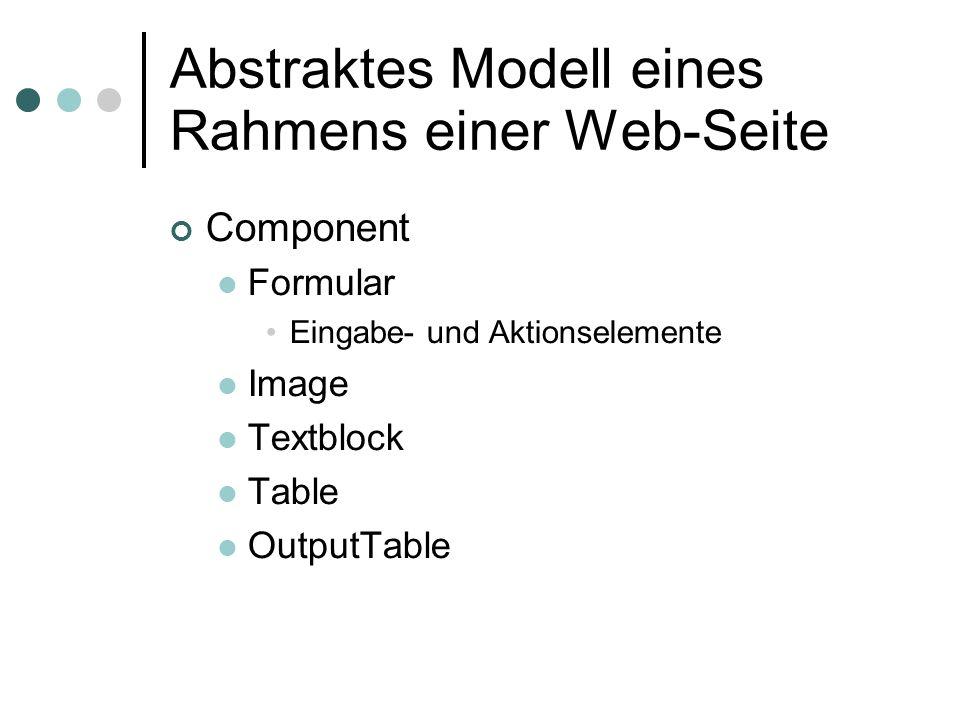 Visuelle Darstellung einer Web-Seite