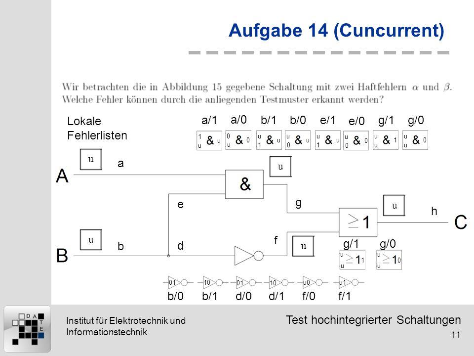 Test hochintegrierter Schaltungen 11 Institut für Elektrotechnik und Informationstechnik Aufgabe 14 (Cuncurrent) uuuuu a b d e g f h 0 u 0 a/0 u 1 u b