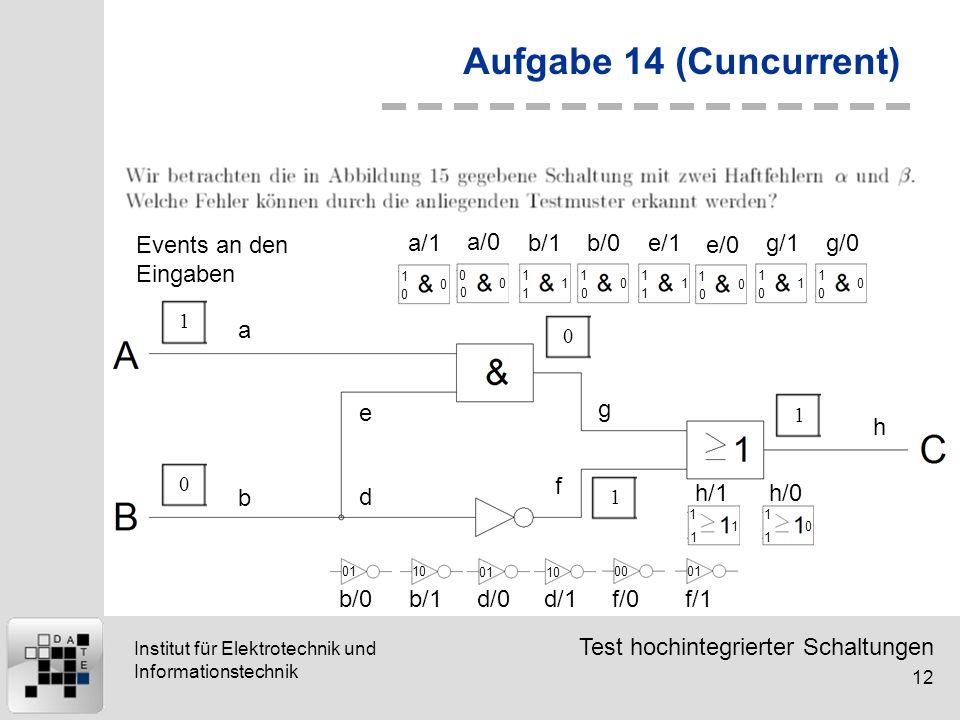 Test hochintegrierter Schaltungen 12 Institut für Elektrotechnik und Informationstechnik Aufgabe 14 (Cuncurrent) 10011 a b d e g f h 0 0 0 a/0 1 1 1 b