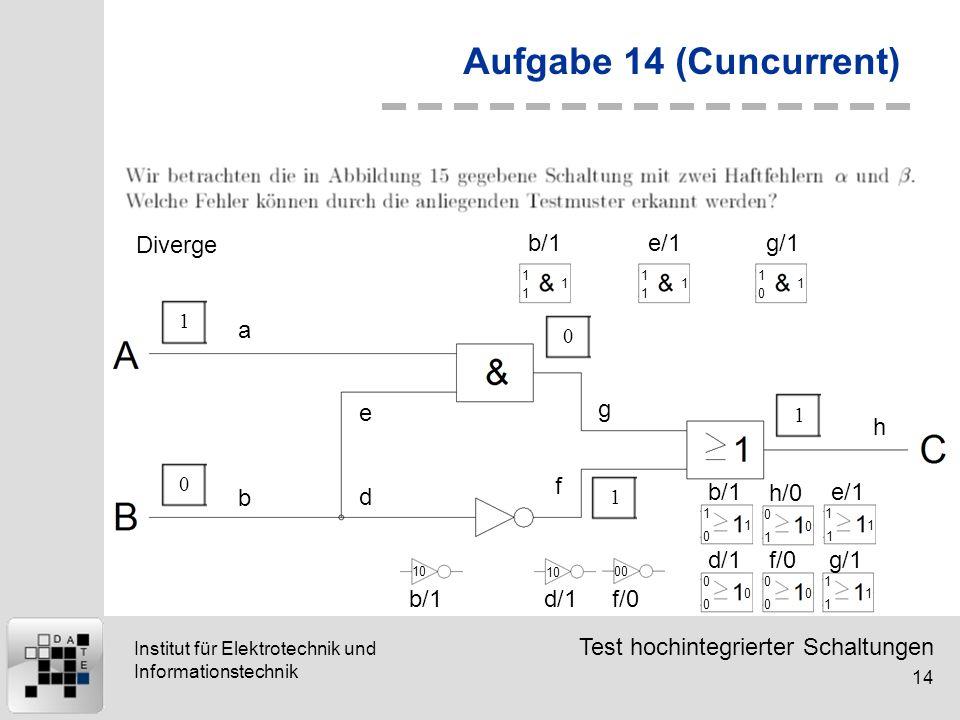 Test hochintegrierter Schaltungen 14 Institut für Elektrotechnik und Informationstechnik Aufgabe 14 (Cuncurrent) 10011 a b d e g f h 1 1 1 b/1 1 1 1 e