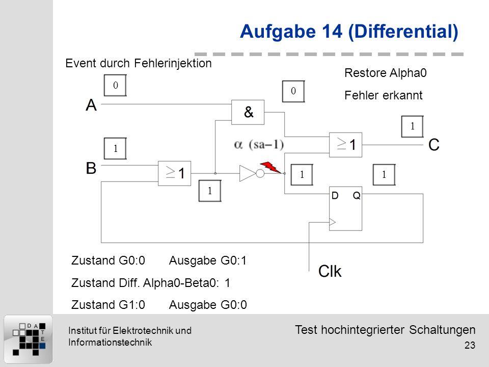 Test hochintegrierter Schaltungen 23 Institut für Elektrotechnik und Informationstechnik Aufgabe 14 (Differential) 0101111 Event durch Fehlerinjektion