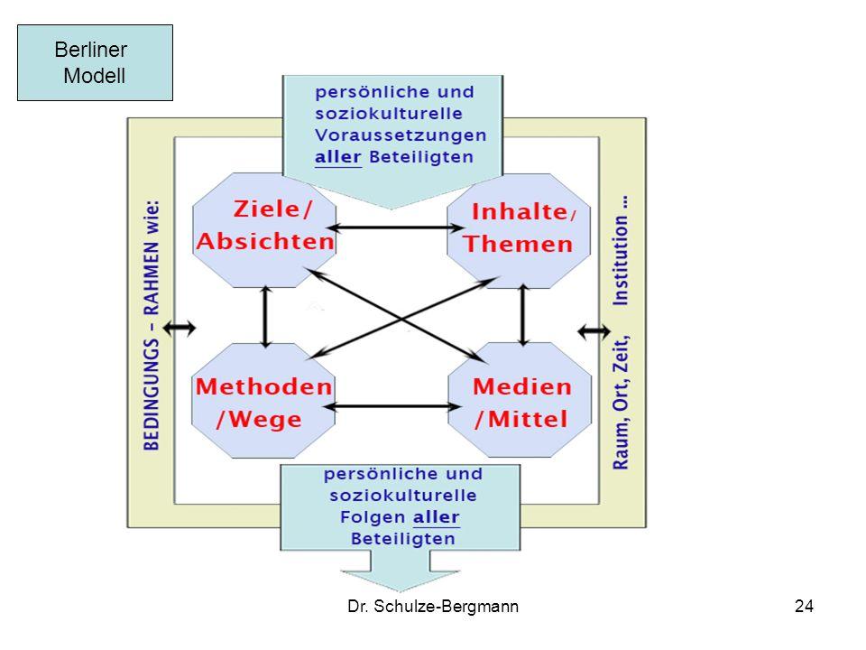 Dr. Schulze-Bergmann24 Berliner Modell