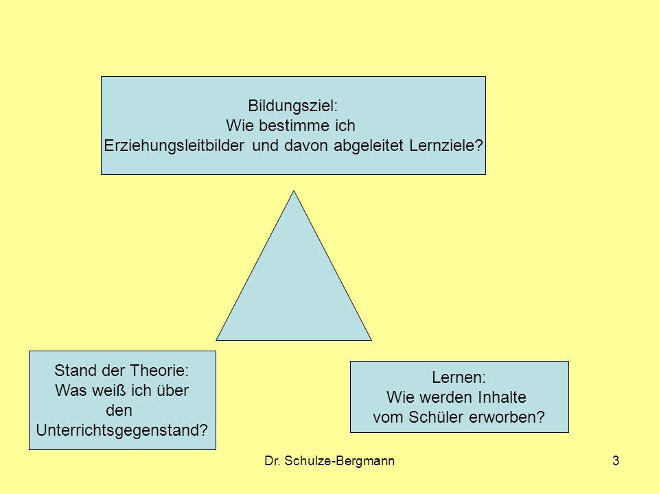 Dr. Schulze-Bergmann3 Bildungsziel: Wie bestimme ich Erziehungsleitbilder und davon abgeleitet Lernziele? Stand der Theorie: Was weiß ich über den Unt