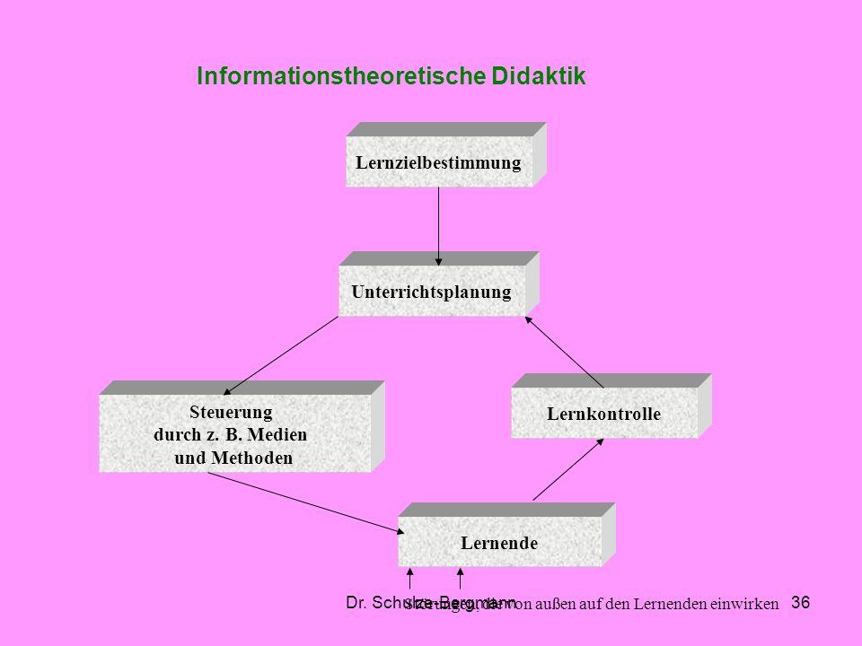 Dr. Schulze-Bergmann36 Informationstheoretische Didaktik Unterrichtsplanung Störungen, die von außen auf den Lernenden einwirken Steuerung durch z. B.