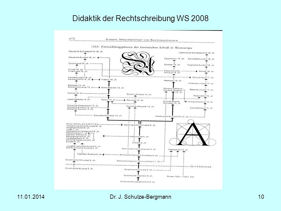 11.01.2014Dr. J. Schulze-Bergmann10 Didaktik der Rechtschreibung WS 2008