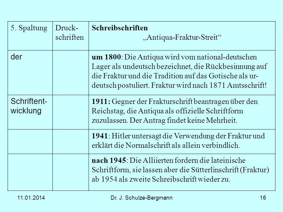 11.01.2014Dr. J. Schulze-Bergmann16 5. SpaltungDruck- schriften Schreibschriften Antiqua-Fraktur-Streit der um 1800: Die Antiqua wird vom national-deu