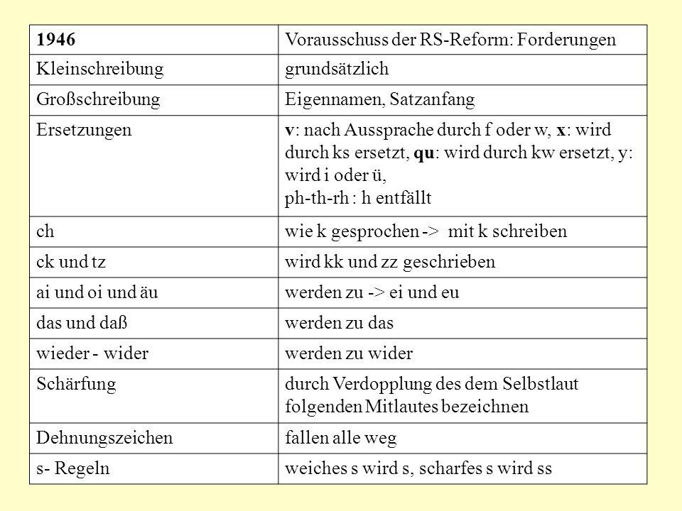 11.01.2014Dr. J. Schulze-Bergmann41 1946Vorausschuss der RS-Reform: Forderungen Kleinschreibunggrundsätzlich GroßschreibungEigennamen, Satzanfang Erse
