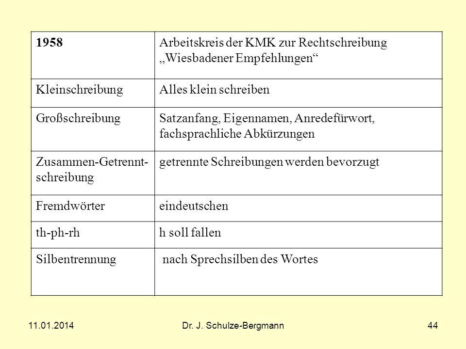 11.01.2014Dr. J. Schulze-Bergmann44 1958Arbeitskreis der KMK zur Rechtschreibung Wiesbadener Empfehlungen KleinschreibungAlles klein schreiben Großsch