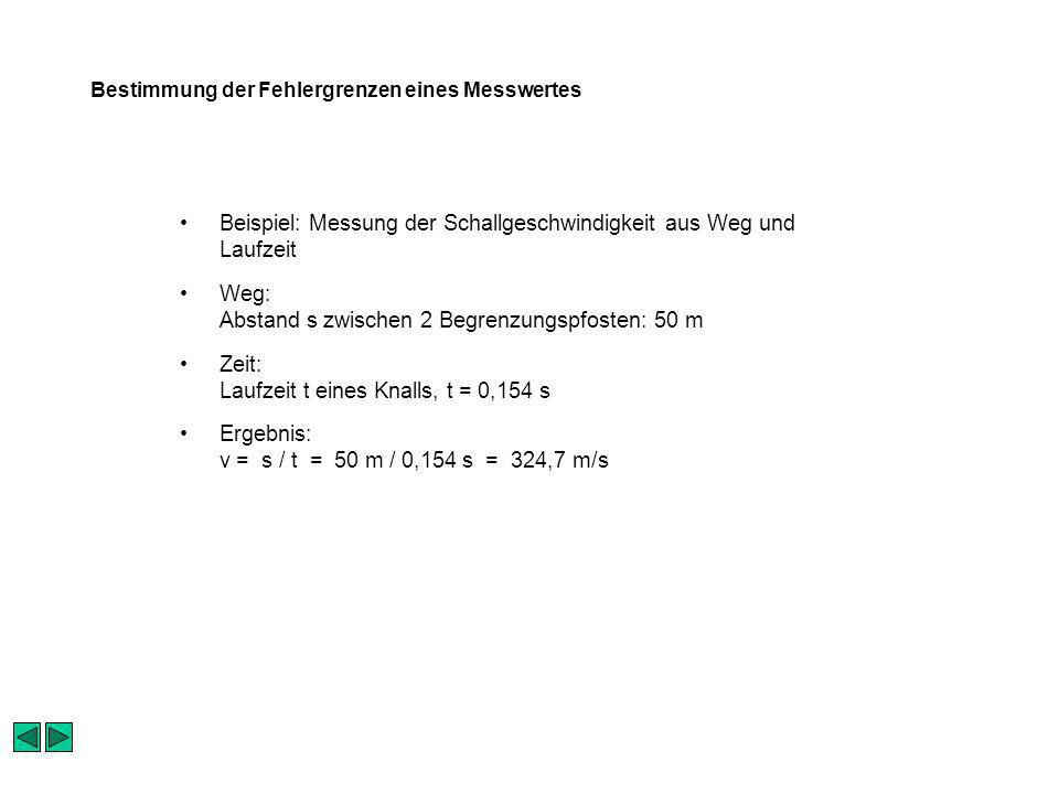 Bestimmung der Fehlergrenzen eines Messwertes Beispiel: Messung der Schallgeschwindigkeit aus Weg und Laufzeit Weg: Abstand s zwischen 2 Begrenzungspfosten: 50 m Zeit: Laufzeit t eines Knalls, t = 0,154 s Ergebnis: v = s / t = 50 m / 0,154 s = 324,7 m/s