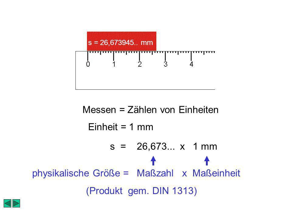 Bestimmung der Fehlergrenzen eines Messwertes Fehler des Messgerätes –Nullpunktfehler –Maßstabs- und Linearitätsfehler Fehler des Messverfahrens –z.B.