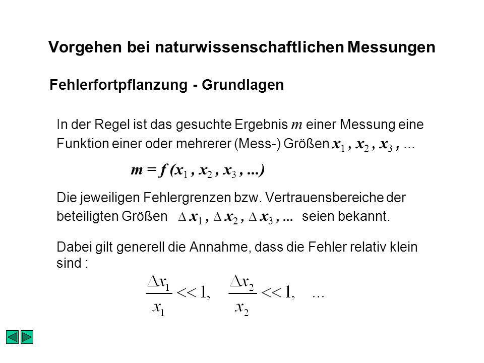 Vorgehen bei naturwissenschaftlichen Messungen In der Regel ist das gesuchte Ergebnis m einer Messung eine Funktion einer oder mehrerer (Mess-) Größen x 1, x 2, x 3,...