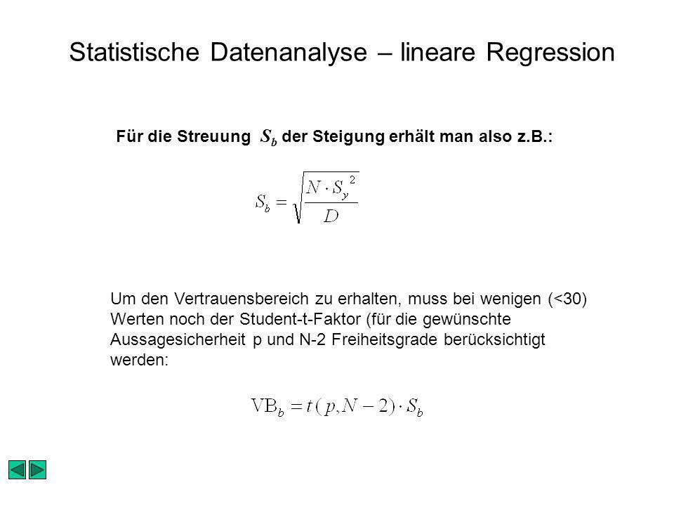Statistische Datenanalyse – lineare Regression Für die Streuung S b der Steigung erhält man also z.B.: Um den Vertrauensbereich zu erhalten, muss bei wenigen (<30) Werten noch der Student-t-Faktor (für die gewünschte Aussagesicherheit p und N-2 Freiheitsgrade berücksichtigt werden: