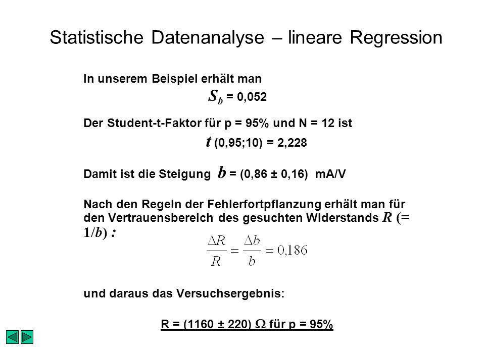Statistische Datenanalyse – lineare Regression In unserem Beispiel erhält man S b = 0,052 Der Student-t-Faktor für p = 95% und N = 12 ist t (0,95;10) = 2,228 Damit ist die Steigung b = (0,86 ± 0,16) mA/V Nach den Regeln der Fehlerfortpflanzung erhält man für den Vertrauensbereich des gesuchten Widerstands R (= 1/b) : und daraus das Versuchsergebnis: R = (1160 ± 220) für p = 95%