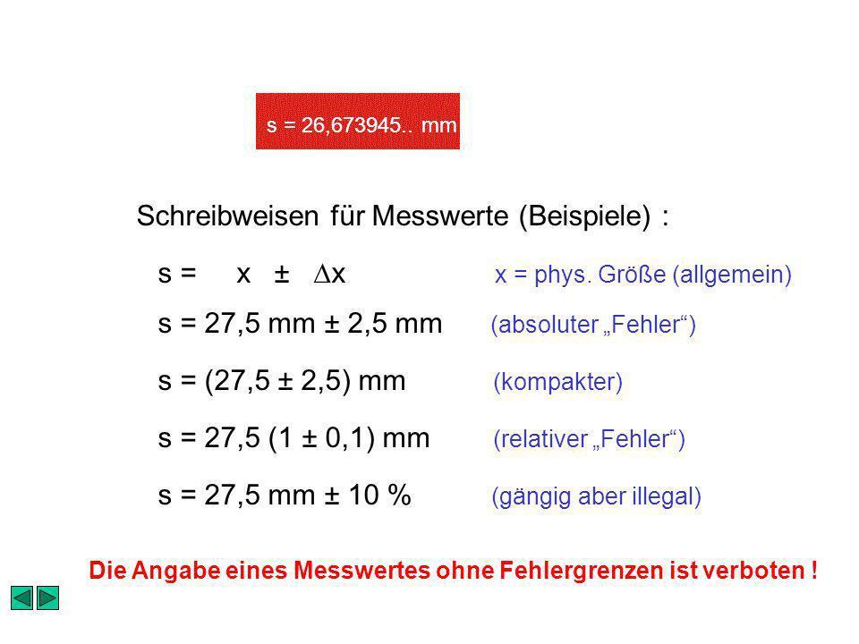 s = 26,673945.. mm s = 27,5 mm ± 2,5 mm (absoluter Fehler) Schreibweisen für Messwerte (Beispiele) : s = (27,5 ± 2,5) mm (kompakter) s = 27,5 mm ± 10