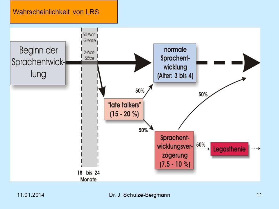 11.01.2014Dr. J. Schulze-Bergmann Wahrscheinlichkeit von LRS 11