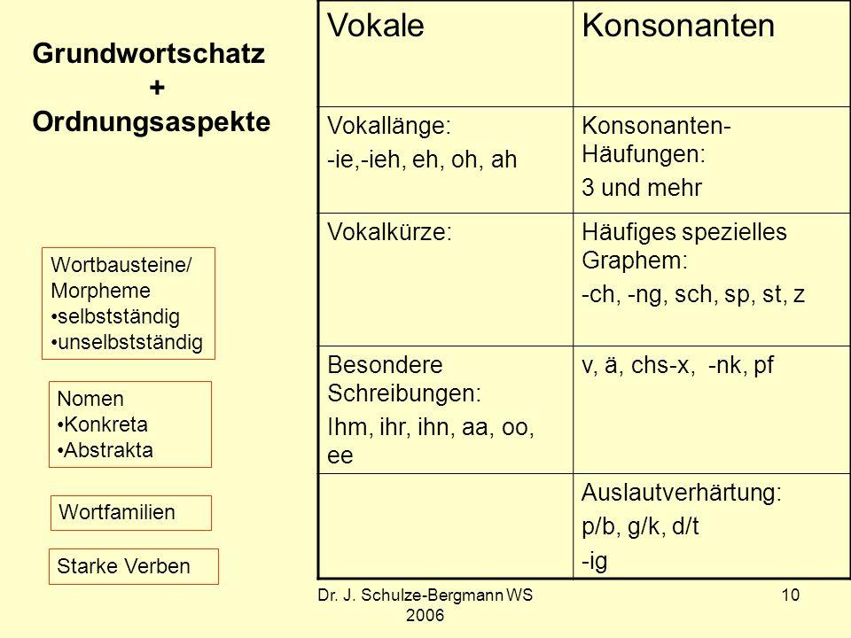 Dr. J. Schulze-Bergmann WS 2006 10 Grundwortschatz + Ordnungsaspekte VokaleKonsonanten Vokallänge: -ie,-ieh, eh, oh, ah Konsonanten- Häufungen: 3 und