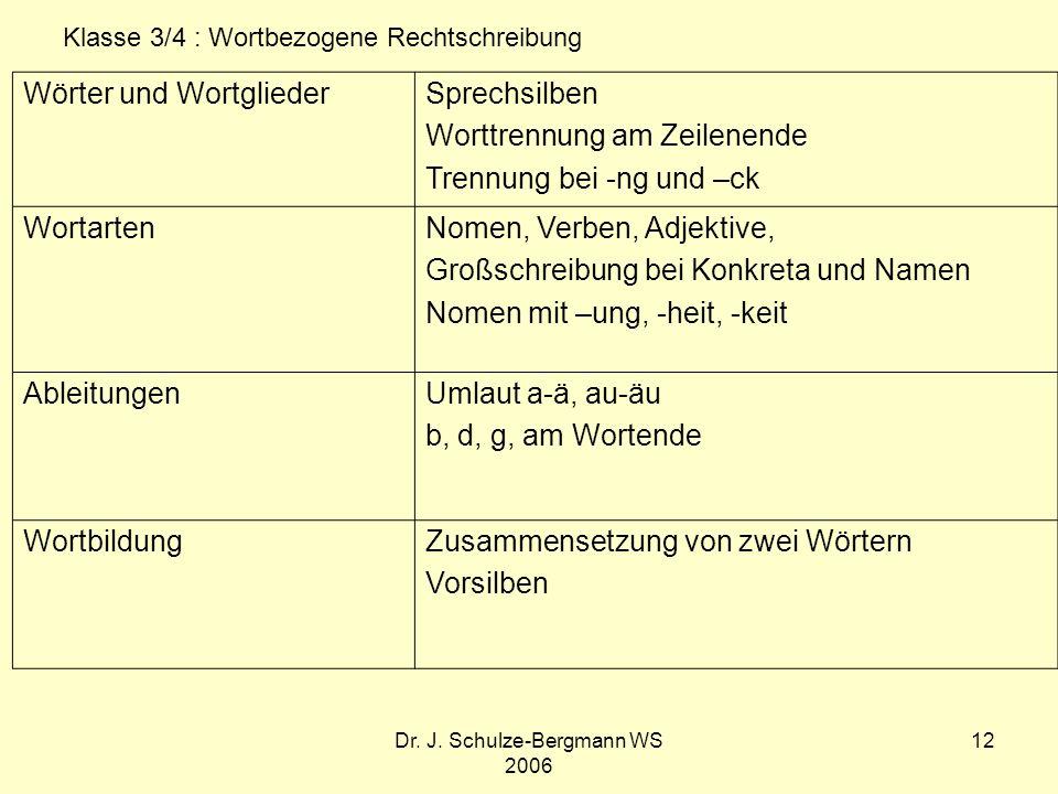 Dr. J. Schulze-Bergmann WS 2006 12 Wörter und WortgliederSprechsilben Worttrennung am Zeilenende Trennung bei -ng und –ck WortartenNomen, Verben, Adje
