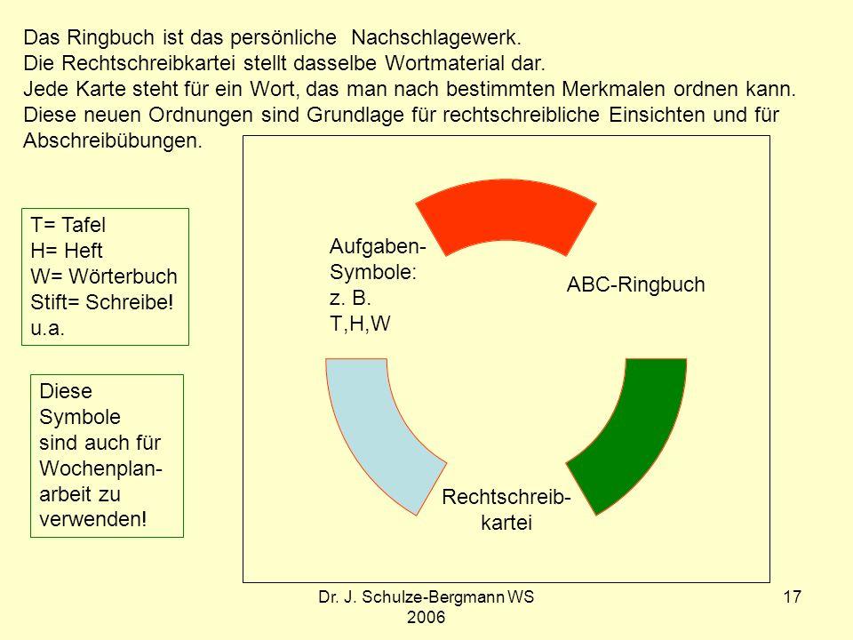 Dr. J. Schulze-Bergmann WS 2006 17 ABC- Ringbuch Rechtschreib- kartei Aufgaben- Symbole: z. B. T,H,W Das Ringbuch ist das persönliche Nachschlagewerk.