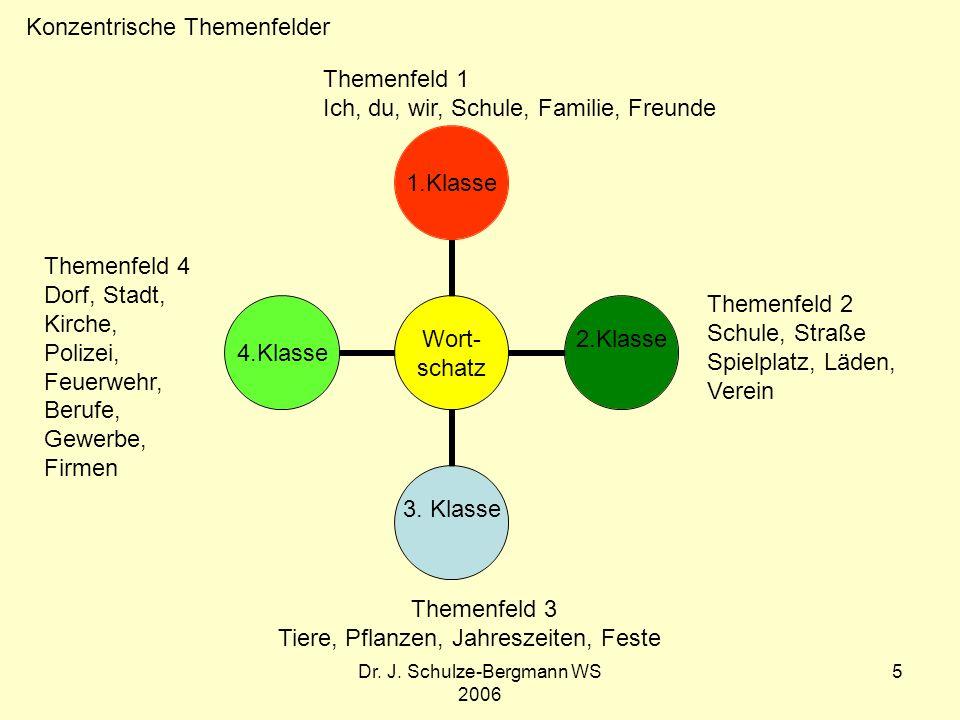 Dr. J. Schulze-Bergmann WS 2006 5 Wort- schatz 1.Klasse 2.Klasse 3. Klasse4.Klasse Themenfeld 1 Ich, du, wir, Schule, Familie, Freunde Themenfeld 2 Sc