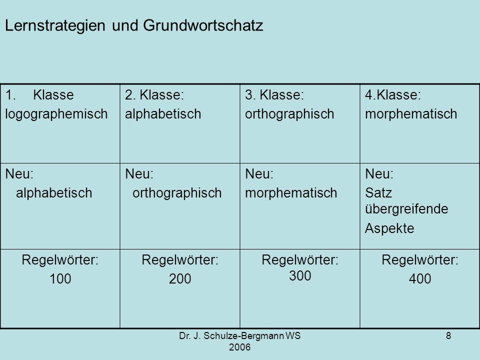Dr. J. Schulze-Bergmann WS 2006 8 Lernstrategien und Grundwortschatz 1.Klasse logographemisch 2. Klasse: alphabetisch 3. Klasse: orthographisch 4.Klas