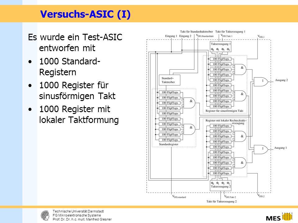 10 Technische Universität Darmstadt FG Mikroelektronische Systeme Prof.