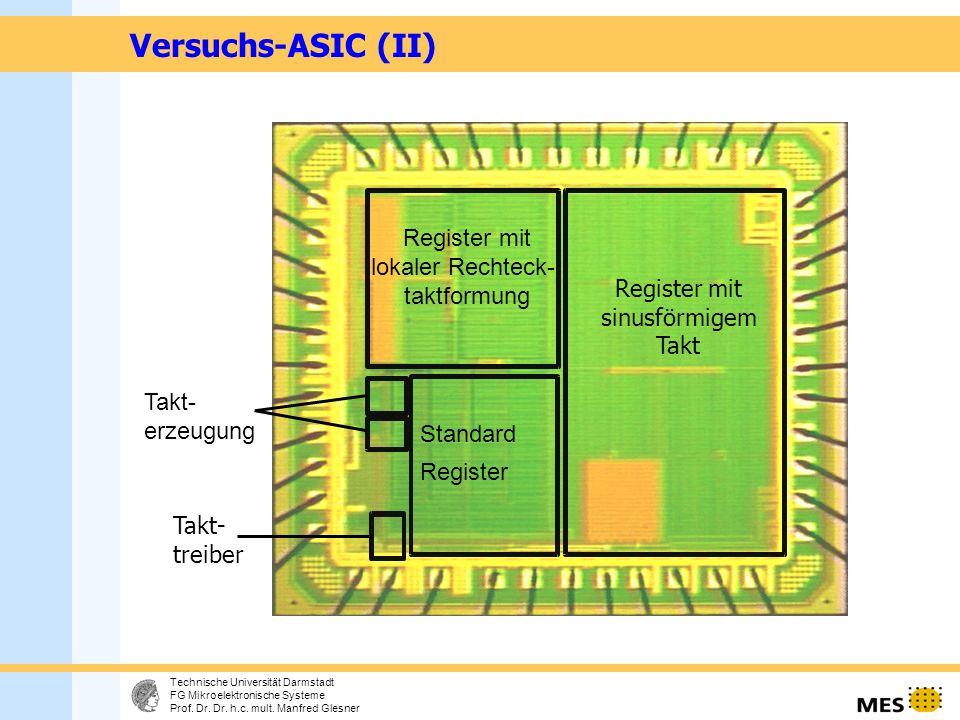 11 Technische Universität Darmstadt FG Mikroelektronische Systeme Prof.
