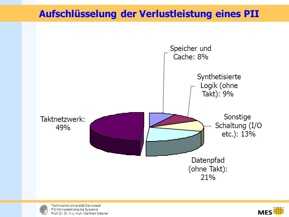 3 Technische Universität Darmstadt FG Mikroelektronische Systeme Prof.